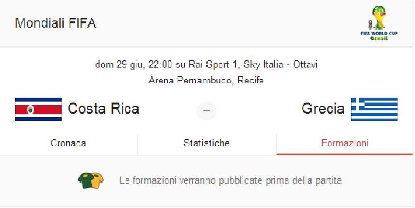 Uno dei momenti più tristi del calcio moderno: l'ottavo di un Mondiale Costa Rica - Grecia